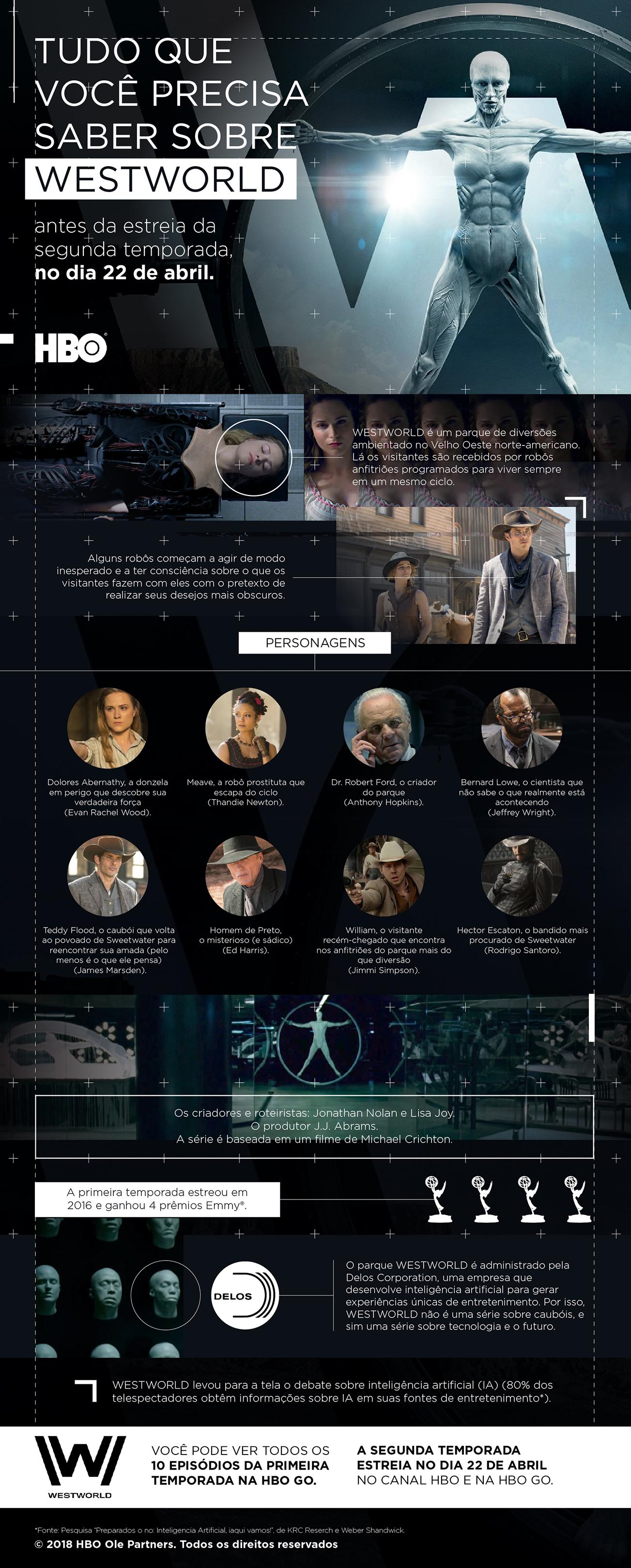 """HBO divulga mapa de """"Westworld"""" para destacar principais locais do parque"""